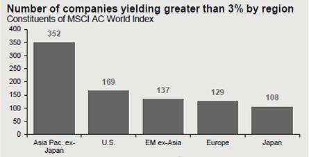 number of companies